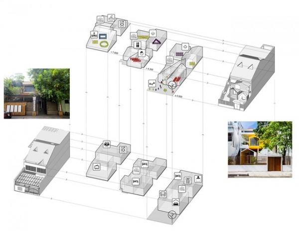 Hình ảnh nhà trước và sau cải tạo. (Ảnh: Oki Hiroyuki)