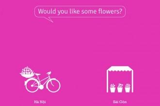 """Hà Nội có những """"cửa hàng hoa di động"""" là những mẹt hoa đặt trên yên xe đạp. Người Sài Gòn thường tìm ra các cửa hàng hoa để mua."""