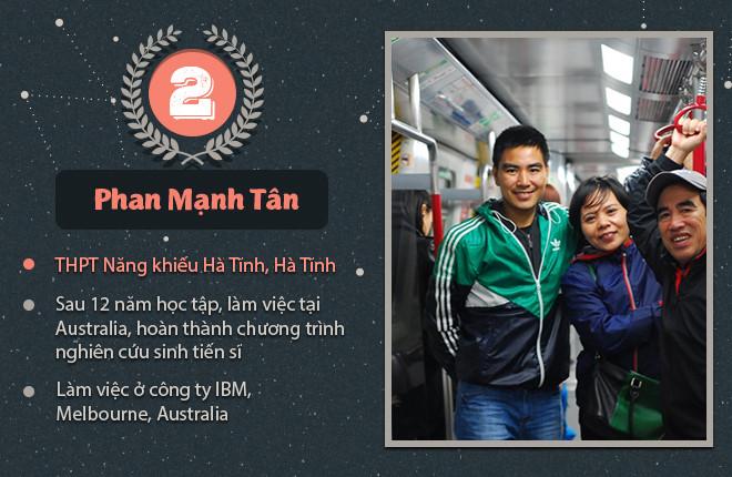 Phan Mạnh Tân, cựu học sinh trường THPT Năng khiếu Hà Tĩnh, tỉnh Hà Tĩnh. Sau 12 năm học tập và làm việc tại Australia, anh đã hoàn thành chương trình nghiên cứu sinh tiến sĩ. Mạnh Tân đã lập gia đình, có 2 con và làm việc tại công ty IBM, Melbourne, Australia.