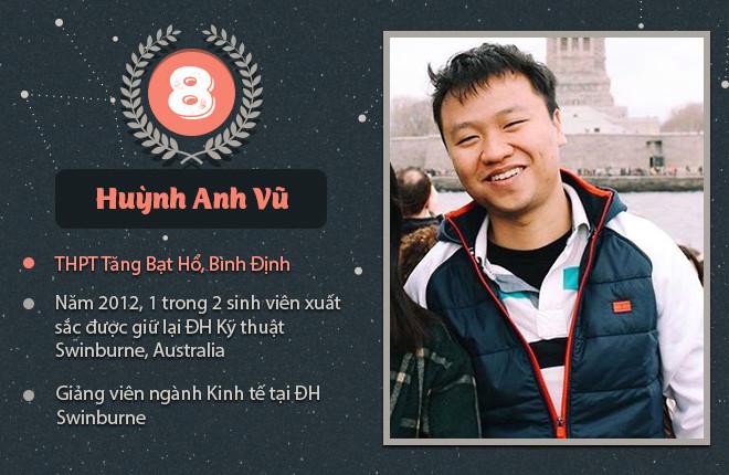 Người thắng cuộc năm thứ tám là Huỳnh Anh Vũ, tốt nghiệp ĐH Kỹ thuật Swinburne. Năm 2012, Anh Vũ là một trong 2 sinh viên xuất sắc nhất của trường, được giữ làm giảng viên ngành kinh tế. Anh cũng đã lập gia đình và sống tại Australia.