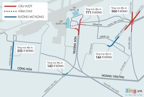 Các dự án giải quyết kẹt xe sân bay Tân Sơn Nhất. Đồ họa: Zing.vn.