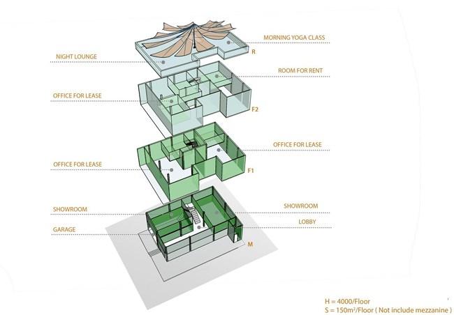 Bản vẽ mô tả các khu vực chức năng của công trình