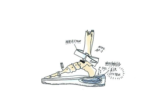 Nike Air Force 1 (AF1) là đôi giày đầu tiên được tích hợp công nghệ 'air', một túi khí được bố trí bên trong đế giày để hấp thu lực khi tiếp đất, giảm chấn thương cho bàn chân