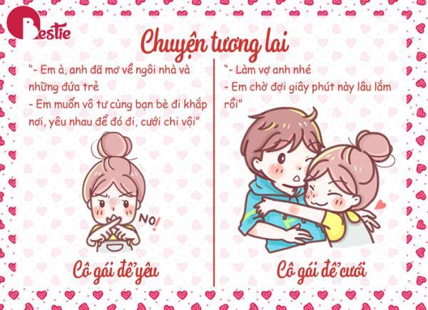 Cô gái để yêu thích sự tự do, cuộc sống độc thân còn cô gái để cưới hạnh phúc khi được bạn cầu hôn.